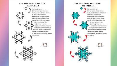 Esma'ül Hüsna - El Halık (cc) ,kar tanesinin yolculuğu, kar nasıl oluşur, kar boyama
